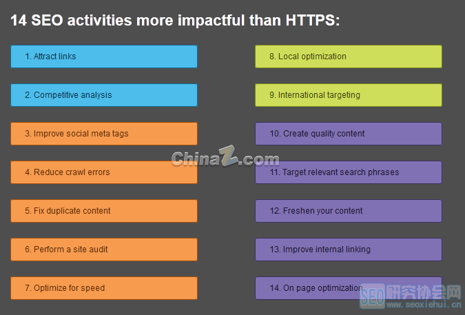 浅析站点采用HTTPS协议的利与弊及SEO建议